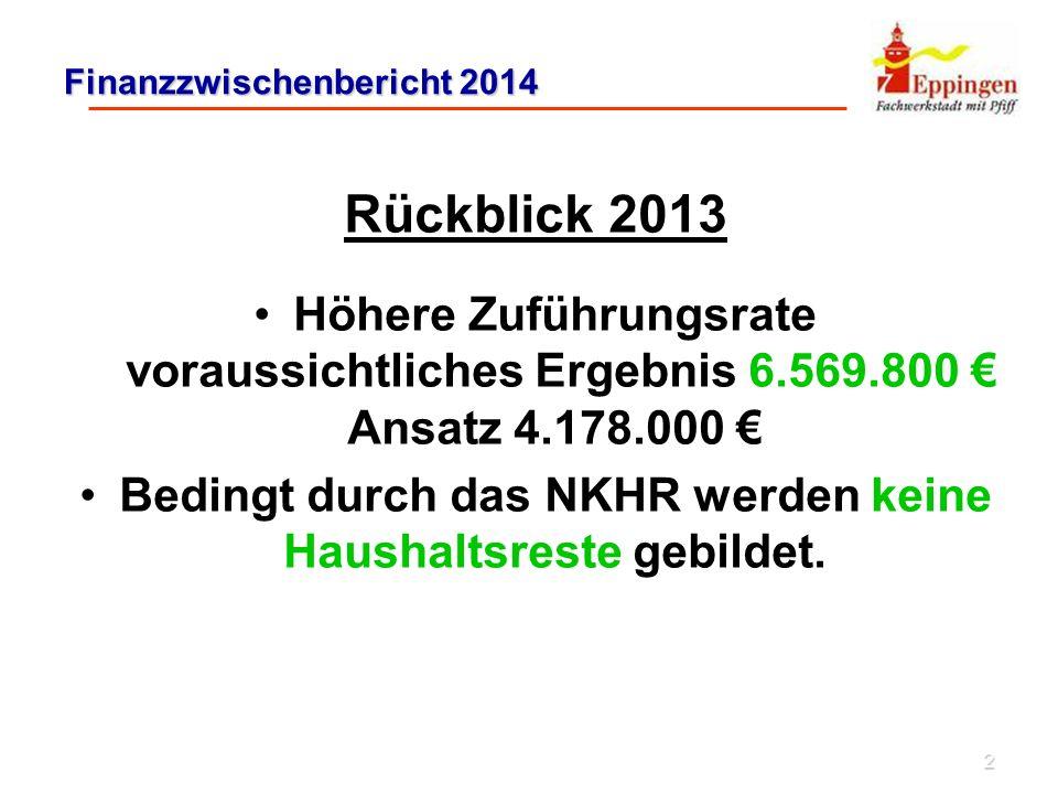 13 Finanzzwischenbericht 2014 Vermögenshaushalt 2013 Mehreinnahmen (gerundet) - Veräußerungserlöse + 156.600 € - Zuführung vom VWH+ 2.391.800 € Wesentl.