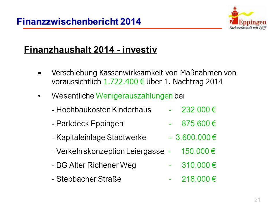 21 Finanzzwischenbericht 2014 Finanzhaushalt 2014 - investiv Verschiebung Kassenwirksamkeit von Maßnahmen von voraussichtlich 1.722.400 € über 1.