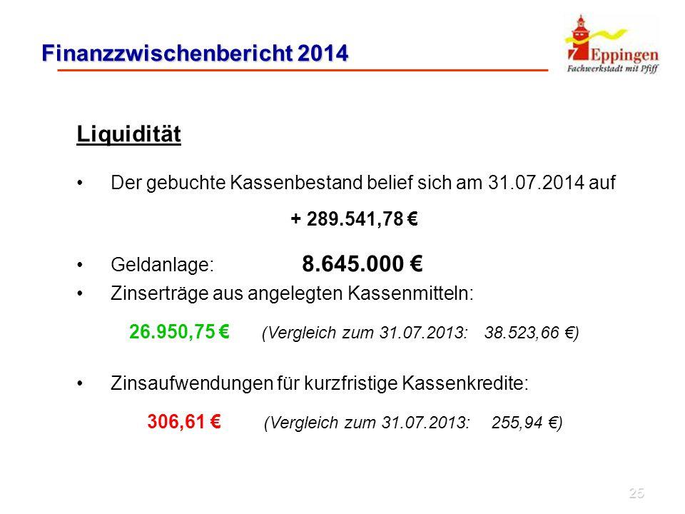 25 Finanzzwischenbericht 2014 Liquidität Der gebuchte Kassenbestand belief sich am 31.07.2014 auf + 289.541,78 € Geldanlage: 8.645.000 € Zinserträge aus angelegten Kassenmitteln: 26.950,75 € (Vergleich zum 31.07.2013: 38.523,66 €) Zinsaufwendungen für kurzfristige Kassenkredite: 306,61 € (Vergleich zum 31.07.2013: 255,94 €)