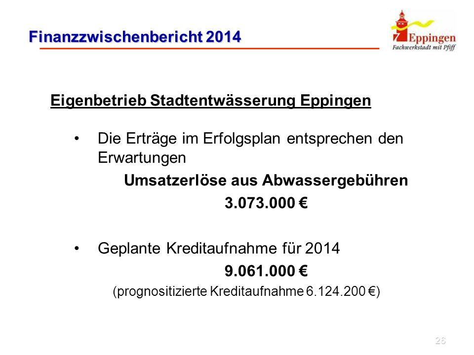 26 Finanzzwischenbericht 2014 Eigenbetrieb Stadtentwässerung Eppingen Die Erträge im Erfolgsplan entsprechen den Erwartungen Umsatzerlöse aus Abwassergebühren 3.073.000 € Geplante Kreditaufnahme für 2014 9.061.000 € (prognositizierte Kreditaufnahme 6.124.200 €)