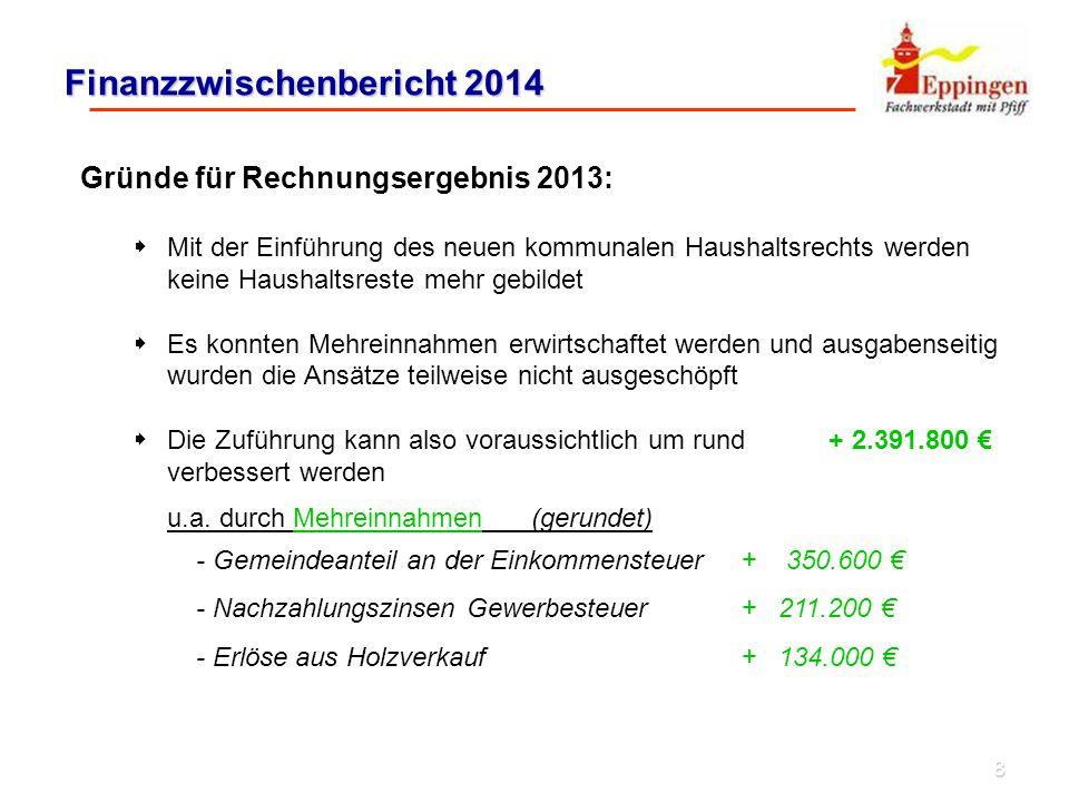 19 Finanzzwischenbericht 2014 Schuldenstand