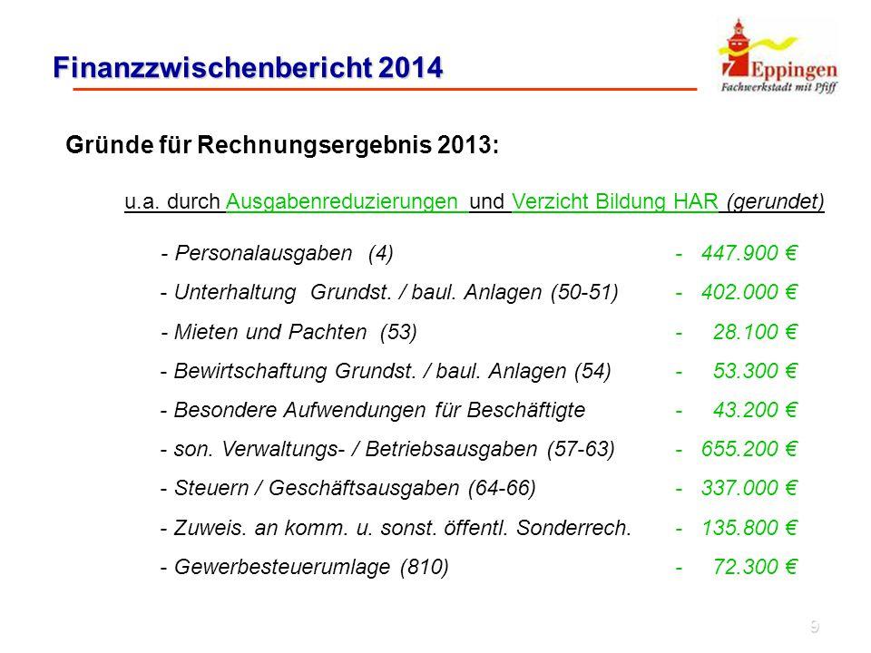 9 Finanzzwischenbericht 2014 Gründe für Rechnungsergebnis 2013: u.a.