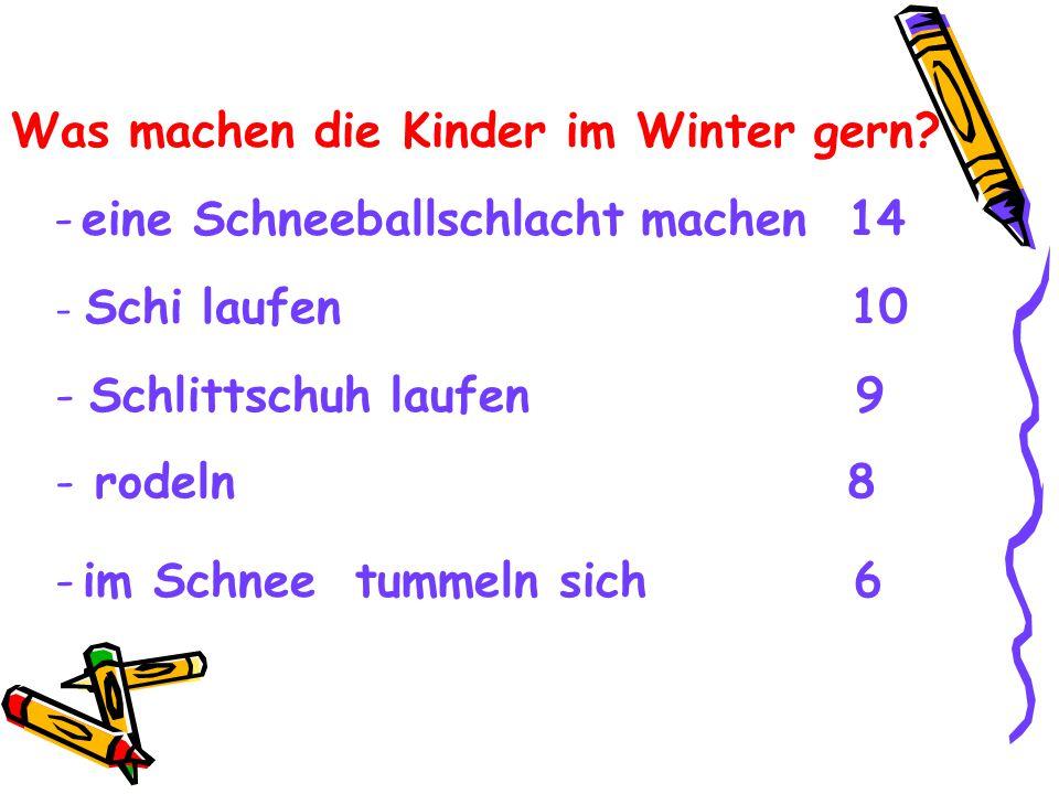 Was machen die Kinder im Winter gern? - Schi laufen 10 - Schlittschuh laufen 9 - rodeln 8 - eine Schneeballschlacht machen 14 - im Schnee tummeln sich