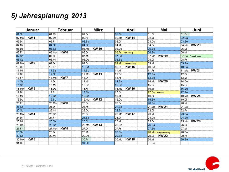 10 | 5) Jahresplanung 2013 IG Kultur | Spurgruppe | 2012