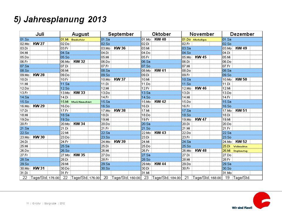 11 | 5) Jahresplanung 2013 IG Kultur | Spurgruppe | 2012