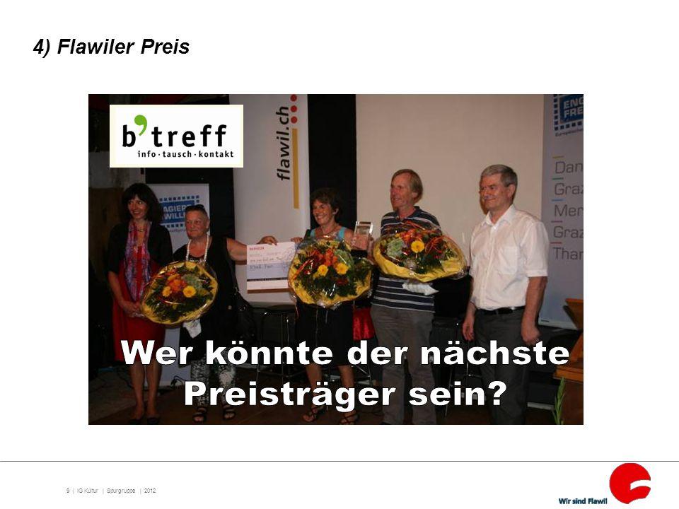9 | 4) Flawiler Preis IG Kultur | Spurgruppe | 2012