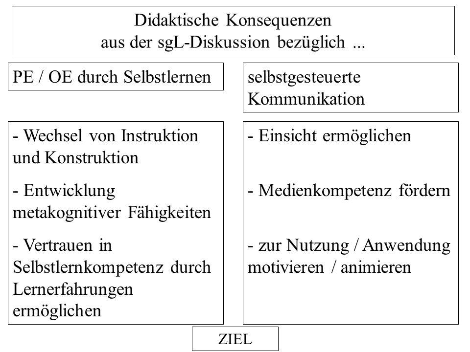 - Wechsel von Instruktion und Konstruktion - Entwicklung metakognitiver Fähigkeiten - Vertrauen in Selbstlernkompetenz durch Lernerfahrungen ermöglichen Didaktische Konsequenzen aus der sgL-Diskussion bezüglich...