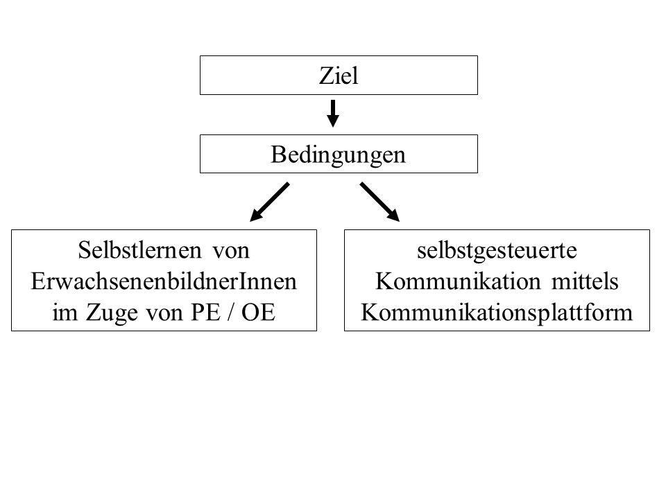 Ziel Bedingungen Selbstlernen von ErwachsenenbildnerInnen im Zuge von PE / OE selbstgesteuerte Kommunikation mittels Kommunikationsplattform