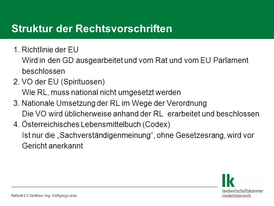 Referat 2.3 Obstbau / Ing.Wolfgang Lukas Struktur der Rechtsvorschriften  1.
