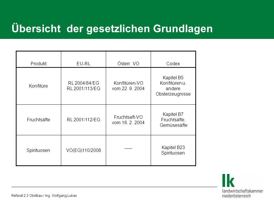 Referat 2.3 Obstbau / Ing.Wolfgang Lukas Übersicht der gesetzlichen Grundlagen ProduktEU-RLÖsterr.