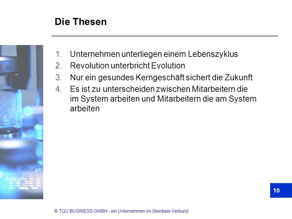 © TQU BUSINESS GMBH - ein Unternehmen im Steinbeis-Verbund Die Thesen 1.Unternehmen unterliegen einem Lebenszyklus 2.Revolution unterbricht Evolution