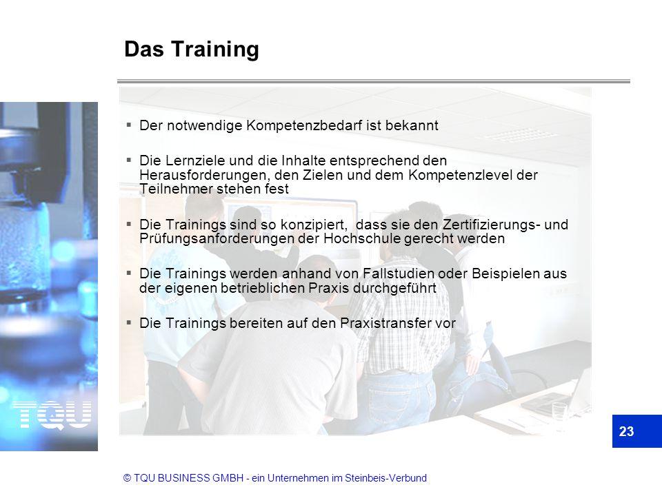 © TQU BUSINESS GMBH - ein Unternehmen im Steinbeis-Verbund Das Training  Der notwendige Kompetenzbedarf ist bekannt  Die Lernziele und die Inhalte e