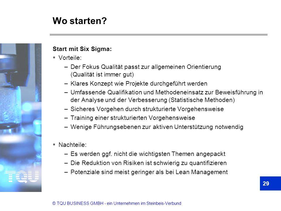 © TQU BUSINESS GMBH - ein Unternehmen im Steinbeis-Verbund Wo starten? Start mit Six Sigma:  Vorteile: –Der Fokus Qualität passt zur allgemeinen Orie