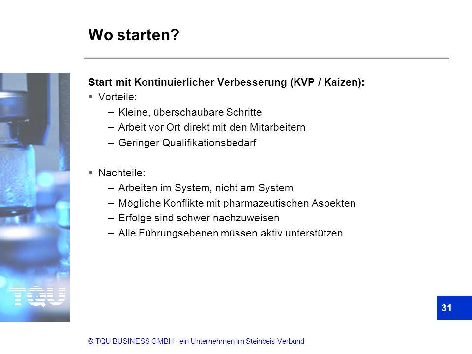 © TQU BUSINESS GMBH - ein Unternehmen im Steinbeis-Verbund Wo starten? Start mit Kontinuierlicher Verbesserung (KVP / Kaizen):  Vorteile: –Kleine, üb