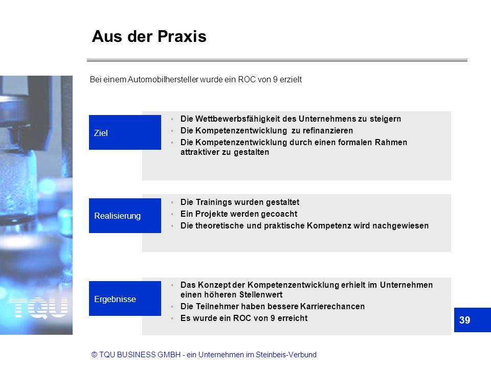© TQU BUSINESS GMBH - ein Unternehmen im Steinbeis-Verbund  Die Wettbewerbsfähigkeit des Unternehmens zu steigern  Die Kompetenzentwicklung zu refin