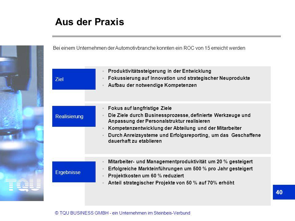 © TQU BUSINESS GMBH - ein Unternehmen im Steinbeis-Verbund  Produktivitätssteigerung in der Entwicklung  Fokussierung auf Innovation und strategisch