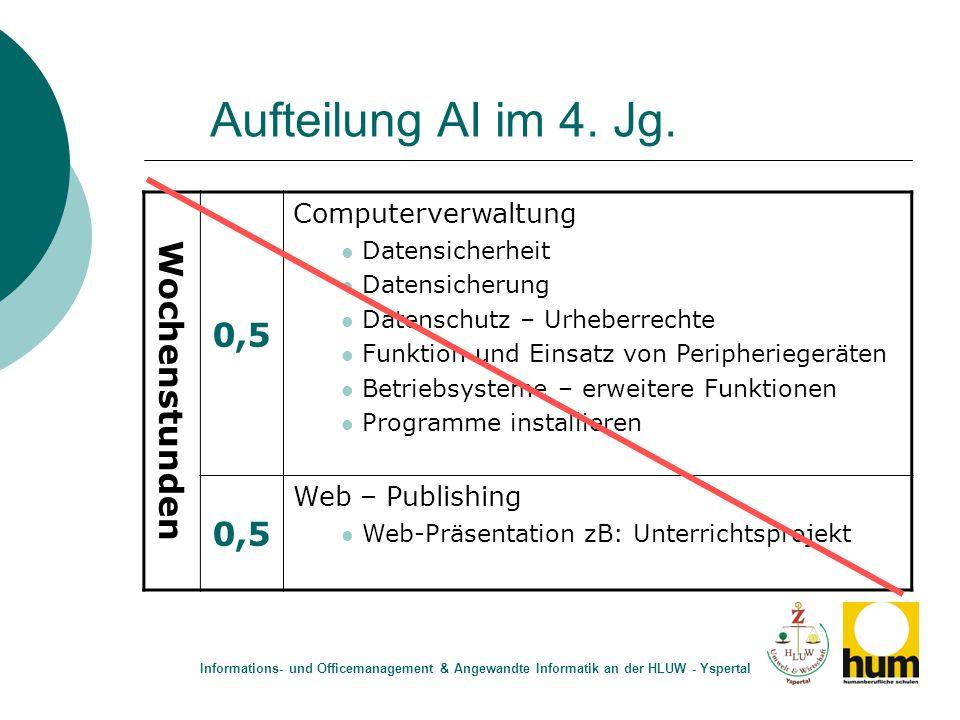 Aufteilung AI im 4. Jg.