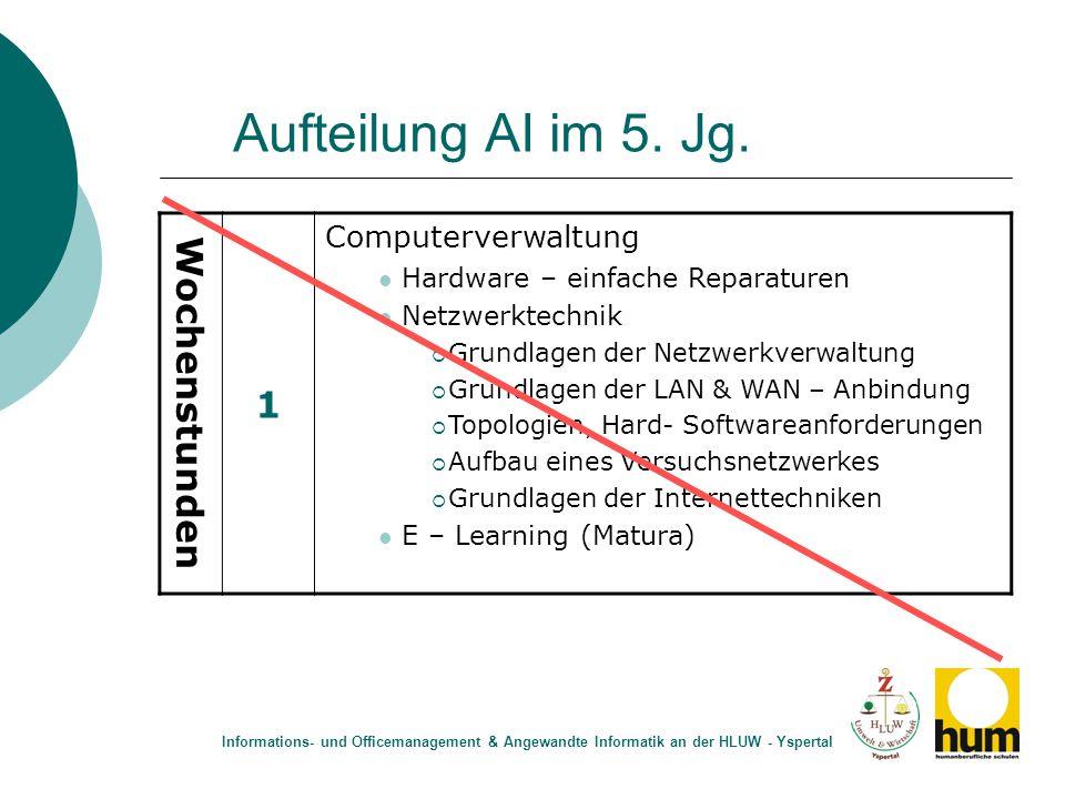 Aufteilung AI im 5. Jg. Wochenstunden 1 Computerverwaltung Hardware – einfache Reparaturen Netzwerktechnik  Grundlagen der Netzwerkverwaltung  Grund