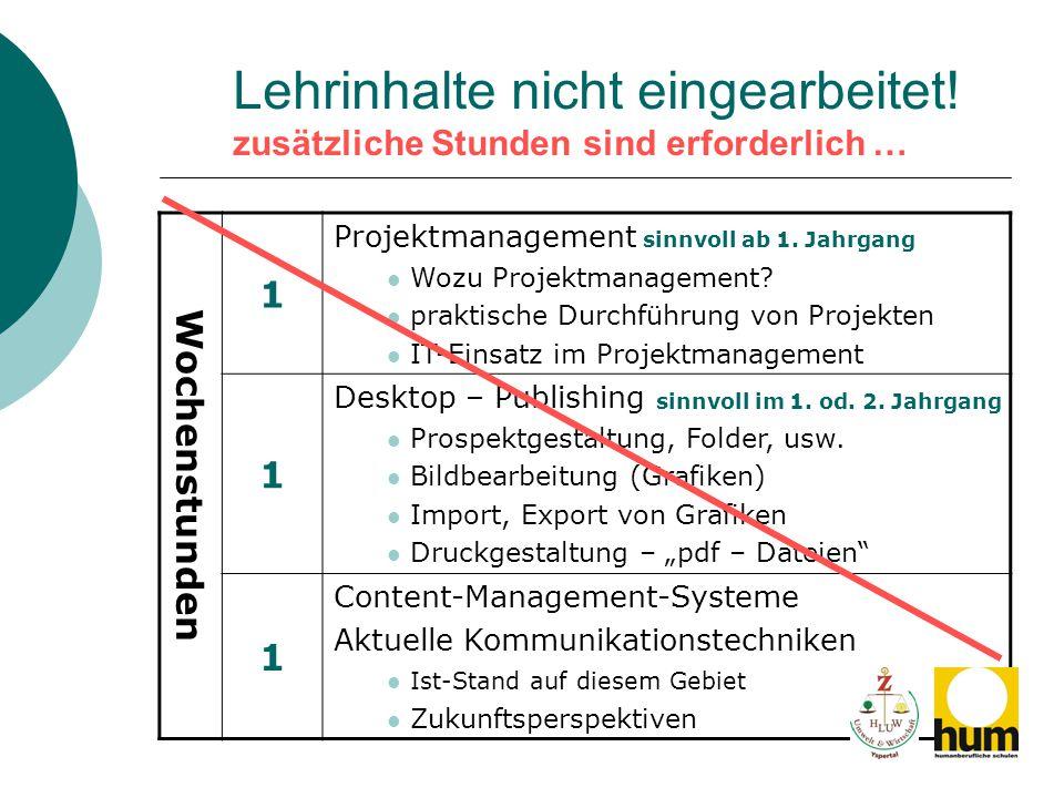 Lehrinhalte nicht eingearbeitet! zusätzliche Stunden sind erforderlich … Wochenstunden 1 Projektmanagement Wozu Projektmanagement? praktische Durchfüh