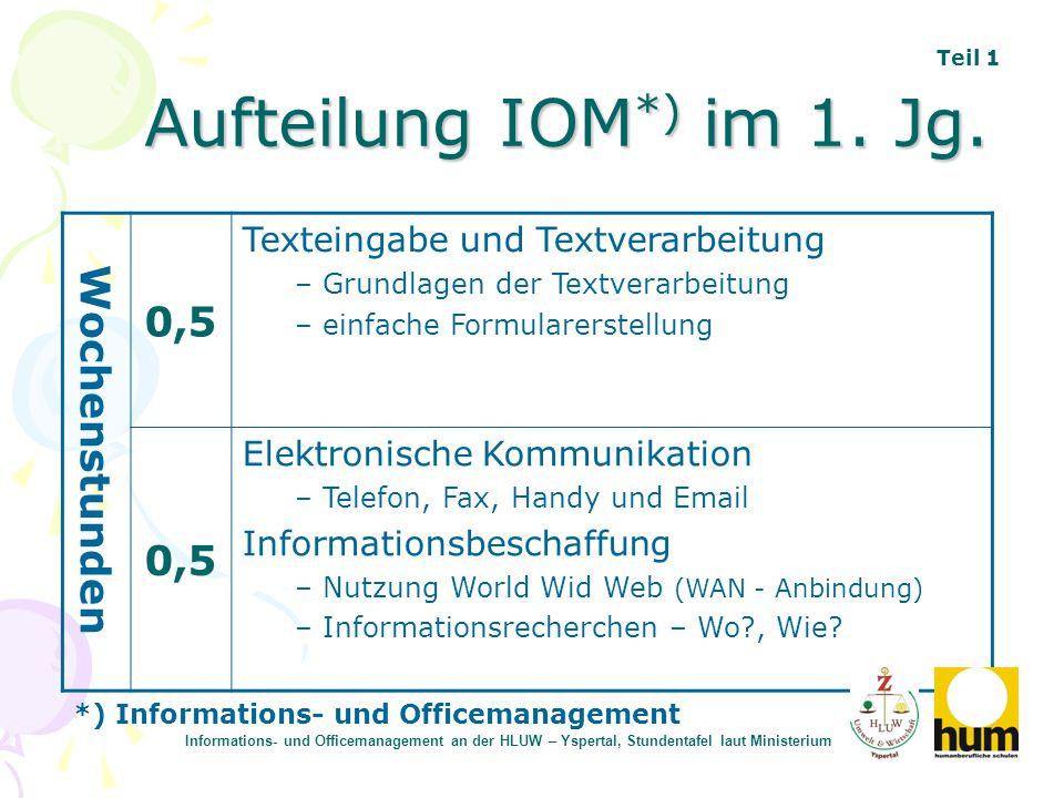 Aufteilung IOM *) im 1. Jg. Wochenstunden 0,5 Texteingabe und Textverarbeitung – Grundlagen der Textverarbeitung – einfache Formularerstellung 0,5 Ele