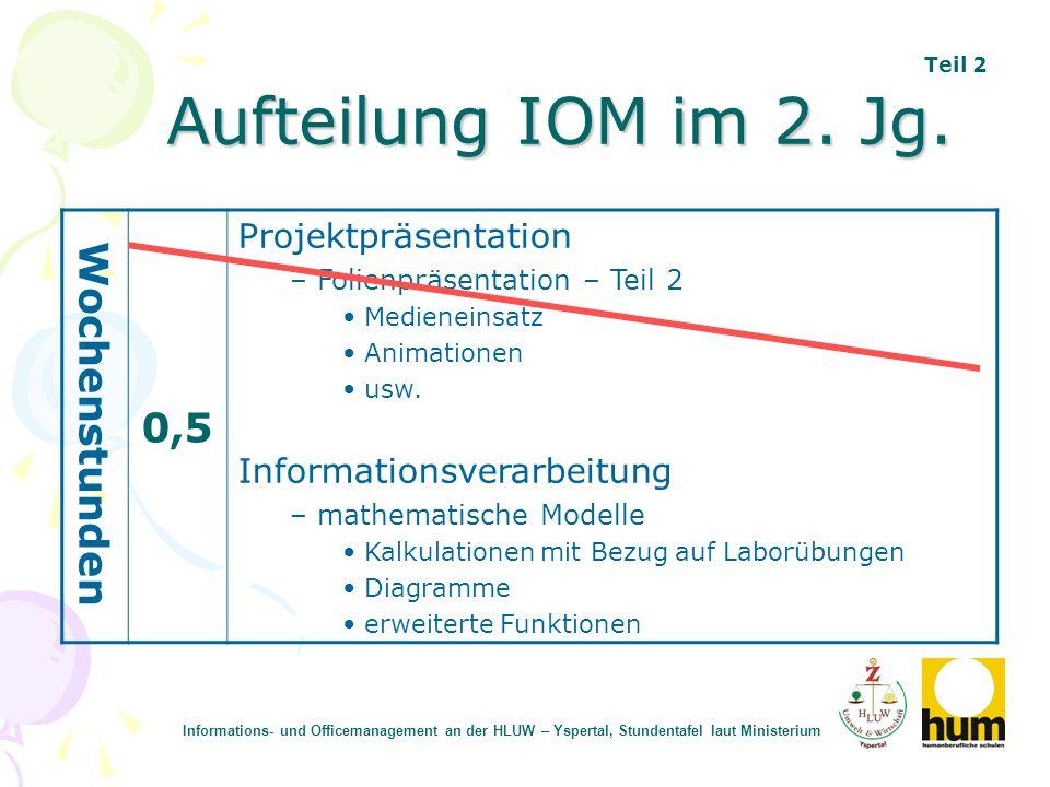Aufteilung IOM im 2. Jg. Wochenstunden 0,5 Projektpräsentation – Folienpräsentation – Teil 2 Medieneinsatz Animationen usw. Informationsverarbeitung –