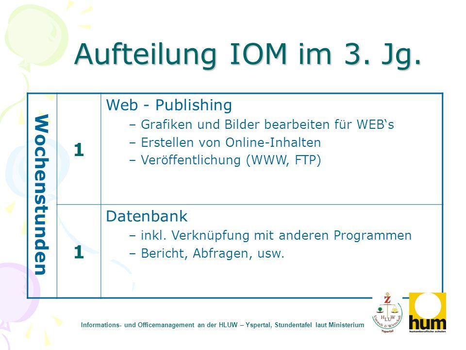 Aufteilung IOM im 3. Jg. Wochenstunden 1 Web - Publishing – Grafiken und Bilder bearbeiten für WEB's – Erstellen von Online-Inhalten – Veröffentlichun