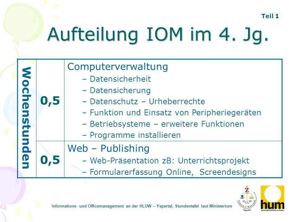 Aufteilung IOM im 4. Jg. Wochenstunden 0,5 Computerverwaltung – Datensicherheit – Datensicherung – Datenschutz – Urheberrechte – Funktion und Einsatz