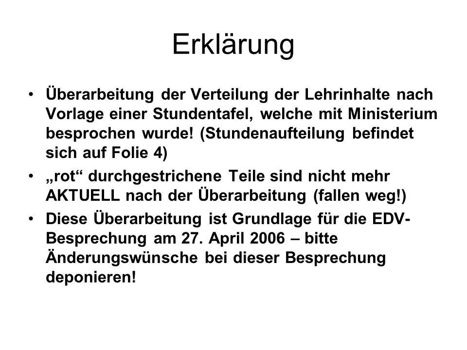 Erklärung Überarbeitung der Verteilung der Lehrinhalte nach Vorlage einer Stundentafel, welche mit Ministerium besprochen wurde! (Stundenaufteilung be