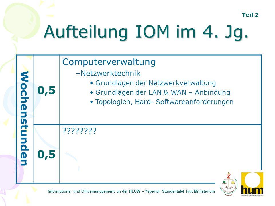 Aufteilung IOM im 4. Jg. Wochenstunden 0,5 Computerverwaltung –Netzwerktechnik Grundlagen der Netzwerkverwaltung Grundlagen der LAN & WAN – Anbindung
