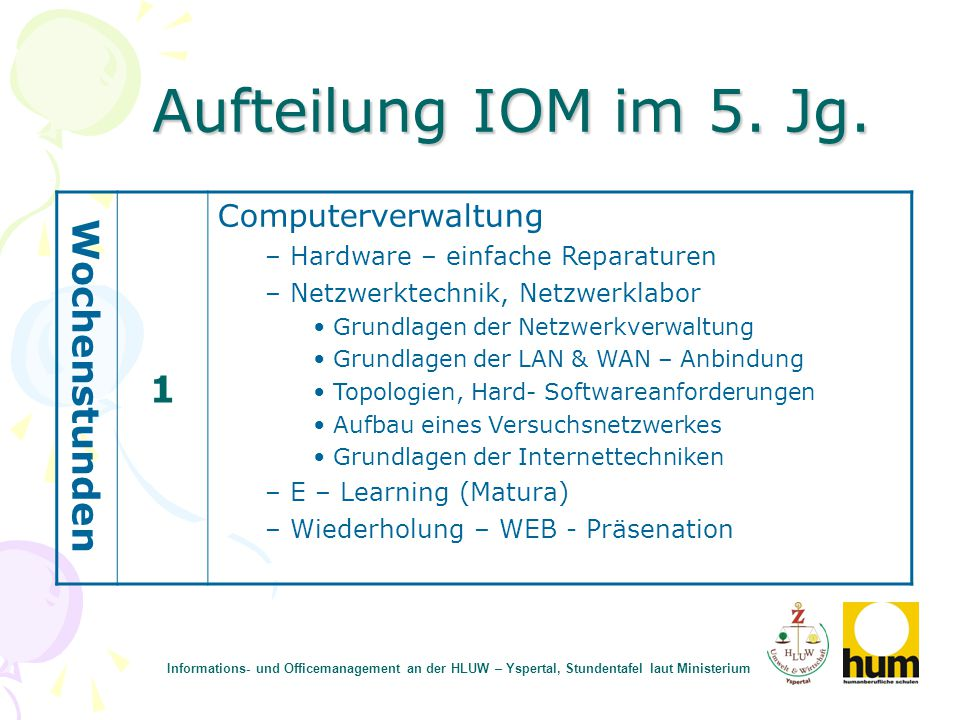 Aufteilung IOM im 5. Jg. Wochenstunden 1 Computerverwaltung – Hardware – einfache Reparaturen – Netzwerktechnik, Netzwerklabor Grundlagen der Netzwerk