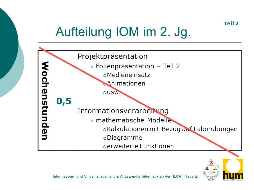 Aufteilung IOM im 2. Jg. Wochenstunden 0,5 Projektpräsentation Folienpräsentation – Teil 2  Medieneinsatz  Animationen  usw. Informationsverarbeitu