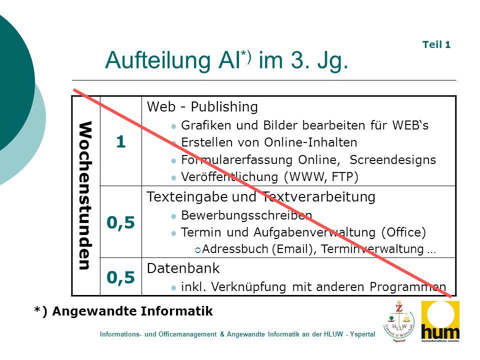 Aufteilung AI *) im 3. Jg. Wochenstunden 1 Web - Publishing Grafiken und Bilder bearbeiten für WEB's Erstellen von Online-Inhalten Formularerfassung O