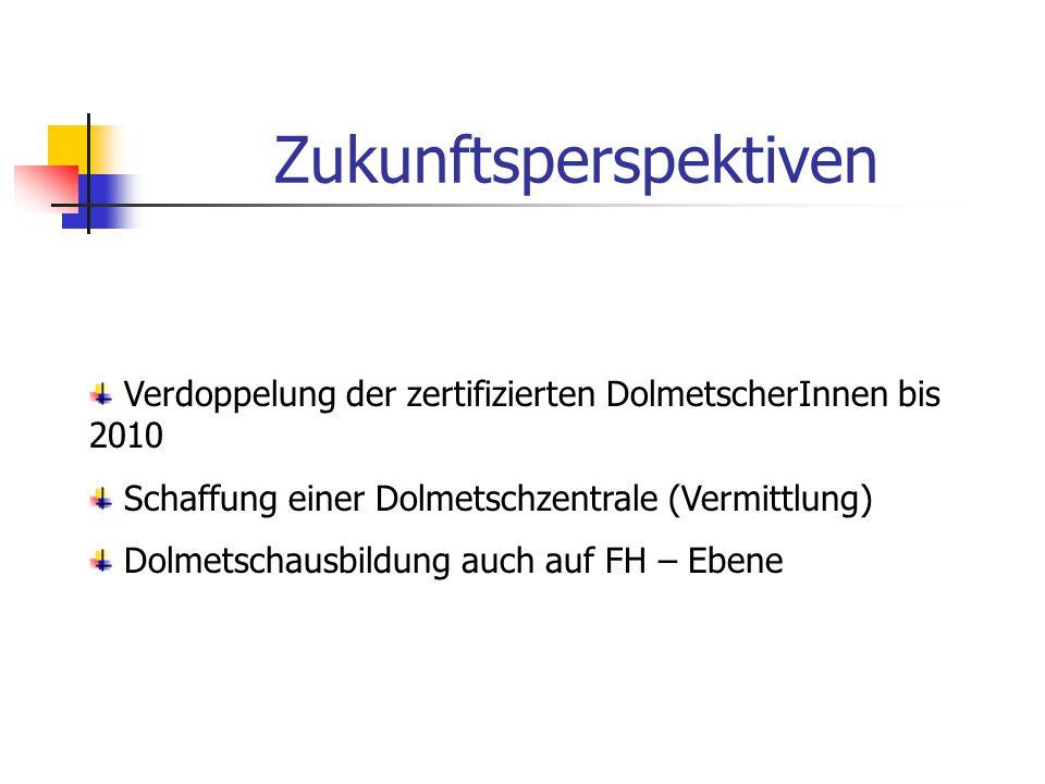 Zukunftsperspektiven Juli 2005 Beschluss des Behindertengleichstellungs- gesetzes im Parlament: Antidiskriminierung Gleichstellung Barrierefreiheit Verankerung der Gebärdensprache in Art.