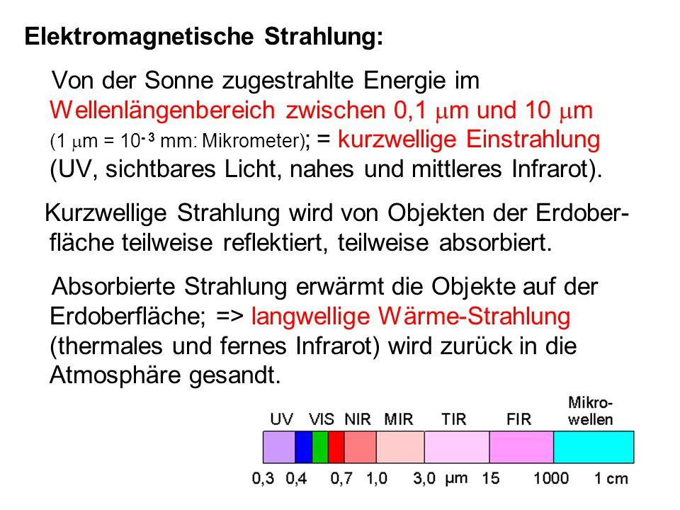 Elektromagnetische Strahlung: Von der Sonne zugestrahlte Energie im Wellenlängenbereich zwischen 0,1  m und 10  m (1  m = 10 - 3 mm: Mikrometer) ;