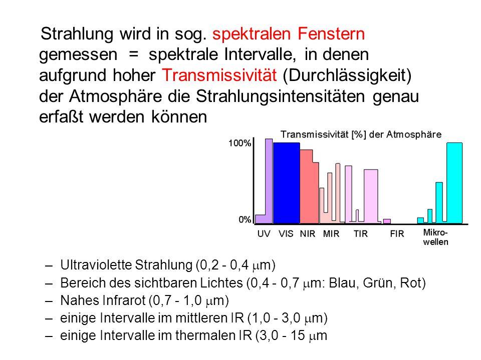 Strahlung wird in sog. spektralen Fenstern gemessen = spektrale Intervalle, in denen aufgrund hoher Transmissivität (Durchlässigkeit) der Atmosphäre d