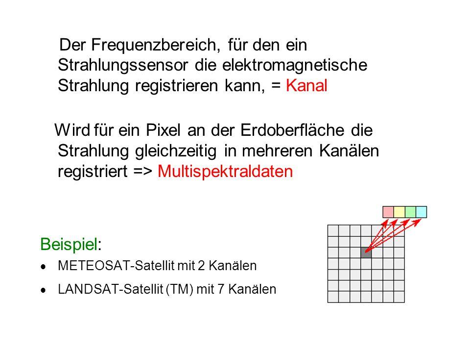 Der Frequenzbereich, für den ein Strahlungssensor die elektromagnetische Strahlung registrieren kann, = Kanal Wird für ein Pixel an der Erdoberfläche