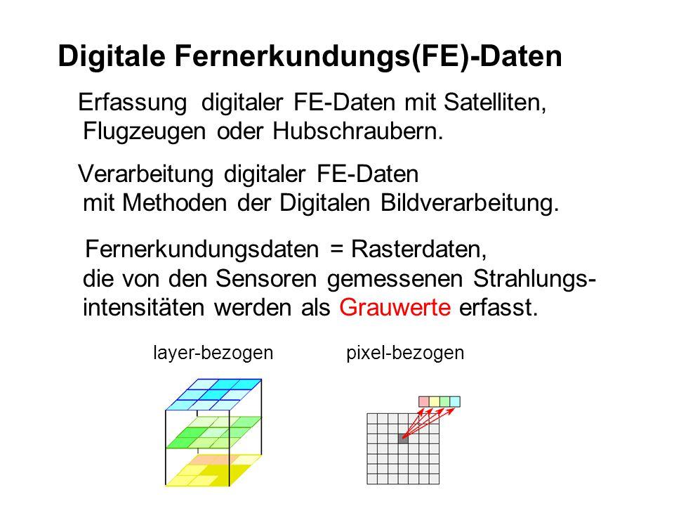 Digitale Fernerkundungs(FE)-Daten Erfassung digitaler FE-Daten mit Satelliten, Flugzeugen oder Hubschraubern. Verarbeitung digitaler FE-Daten mit Meth