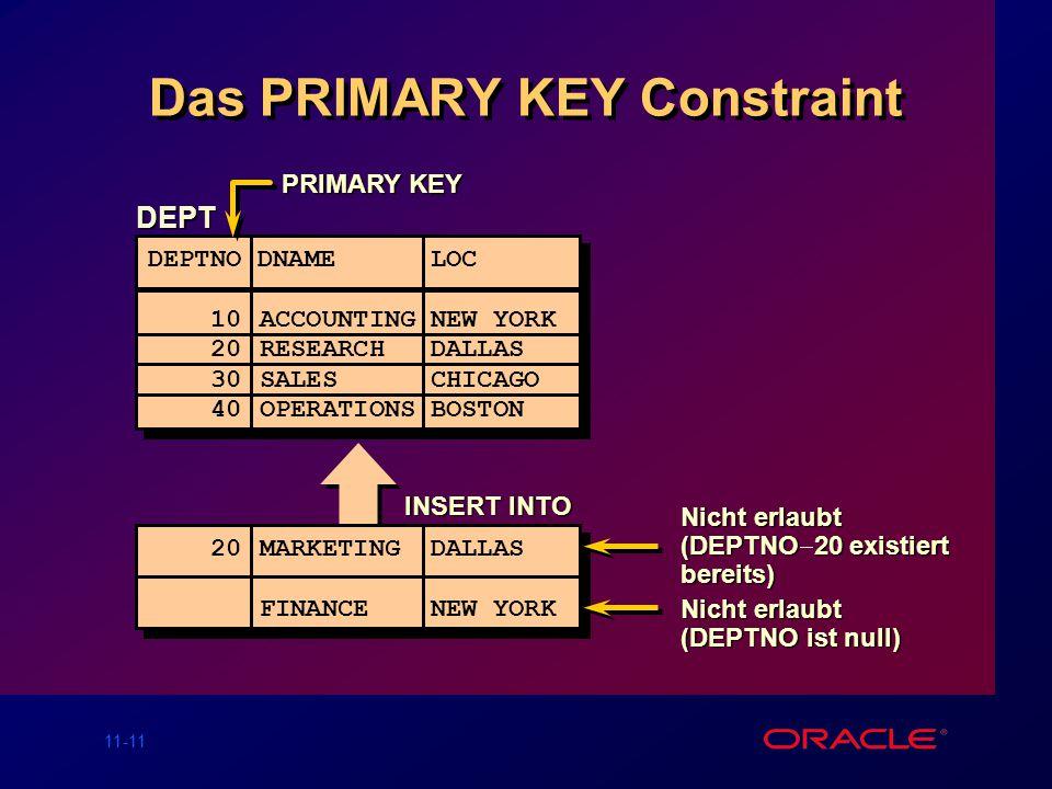 11-10 Das UNIQUE Key Constraint Definiert auf Tabellen- oder Spaltenebene SQL> CREATE TABLE dept( 2 deptno NUMBER(2), 3dname VARCHAR2(14), 4loc VARCHA