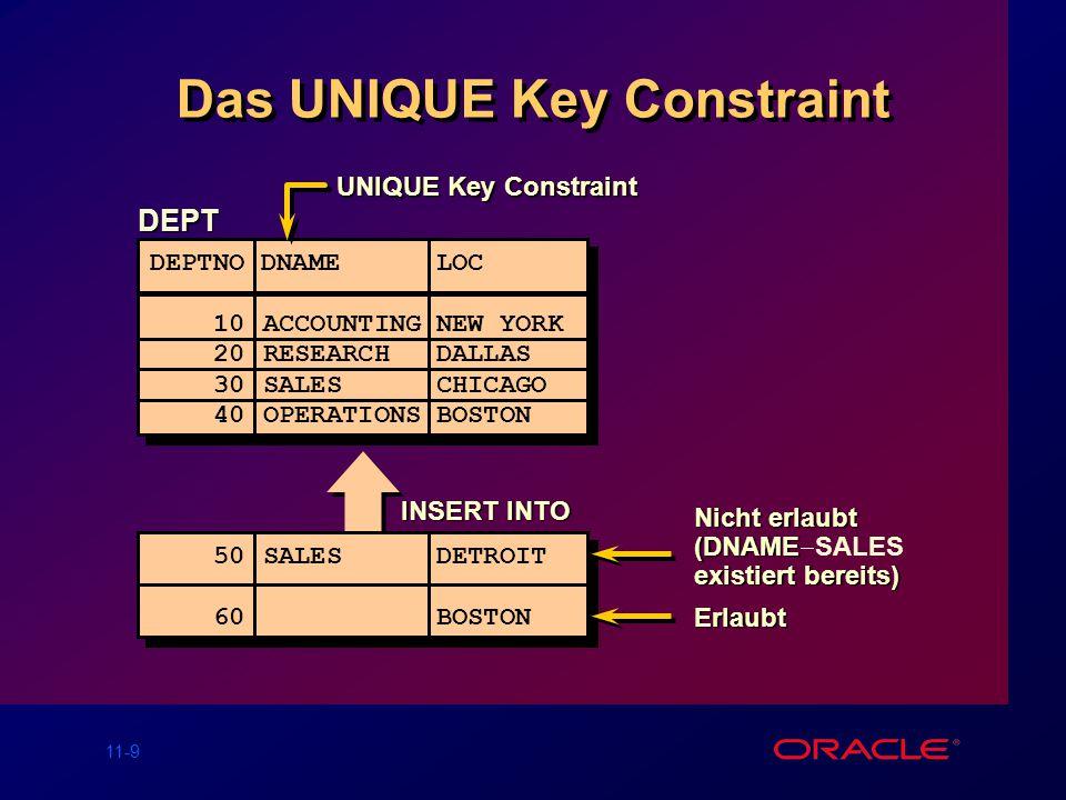 11-8 Das NOT NULL Constraint Definiert auf Spaltenebene SQL> CREATE TABLE emp( 2 empno NUMBER(4), 3enameVARCHAR2(10) NOT NULL, 4jobVARCHAR2(9), 5mgrNU