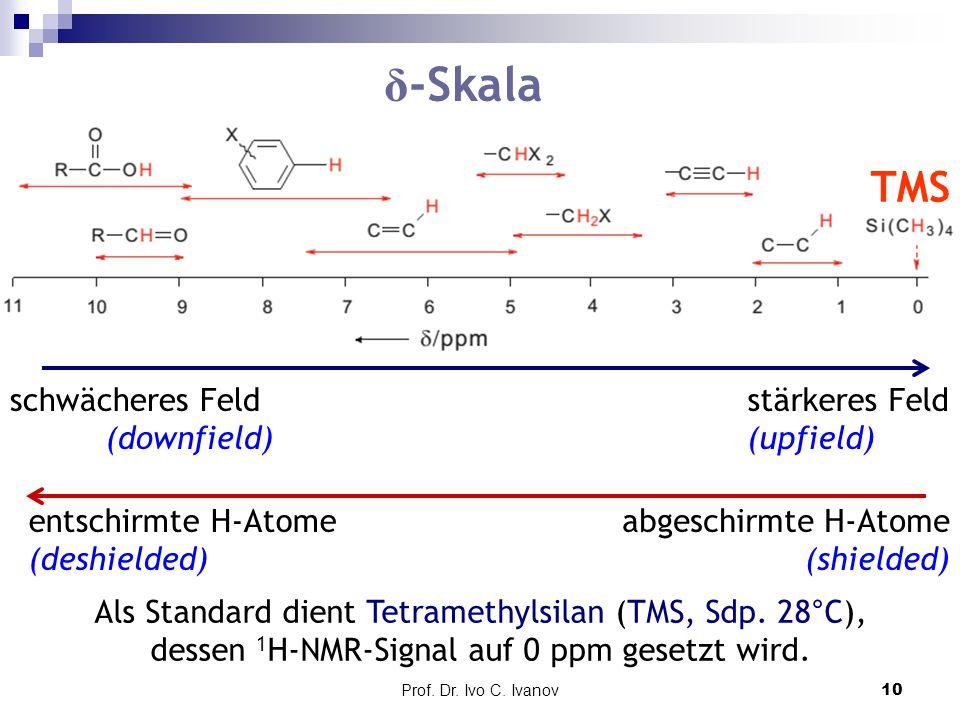 Prof. Dr. Ivo C. Ivanov10 stärkeres Feld (upfield) schwächeres Feld (downfield) δ -Skala abgeschirmte H-Atome (shielded) entschirmte H-Atome (deshield