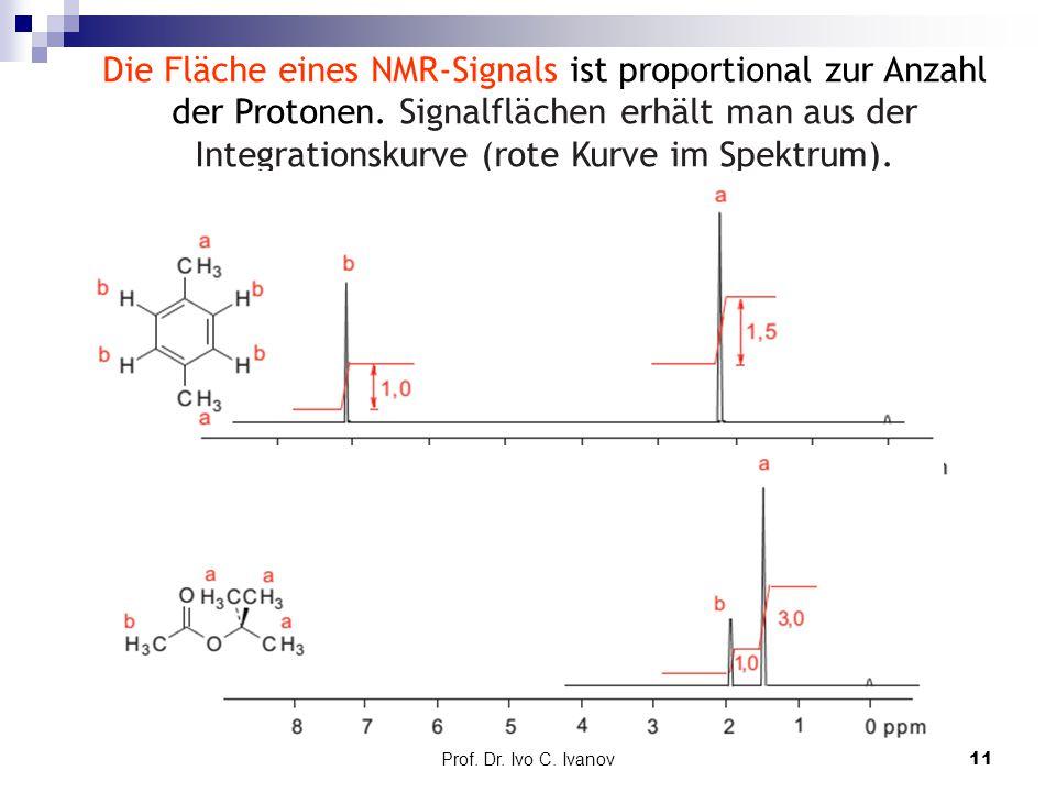 Prof. Dr. Ivo C. Ivanov11 Die Fläche eines NMR-Signals ist proportional zur Anzahl der Protonen. Signalflächen erhält man aus der Integrationskurve (r