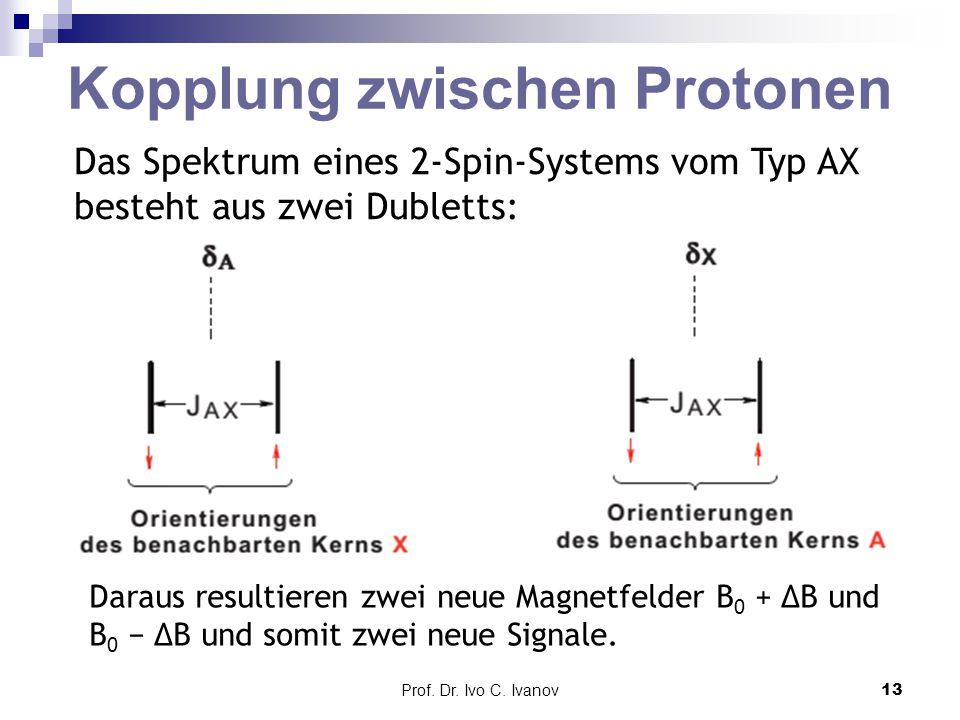 Prof. Dr. Ivo C. Ivanov13 Kopplung zwischen Protonen Das Spektrum eines 2-Spin-Systems vom Typ AX besteht aus zwei Dubletts: Daraus resultieren zwei n