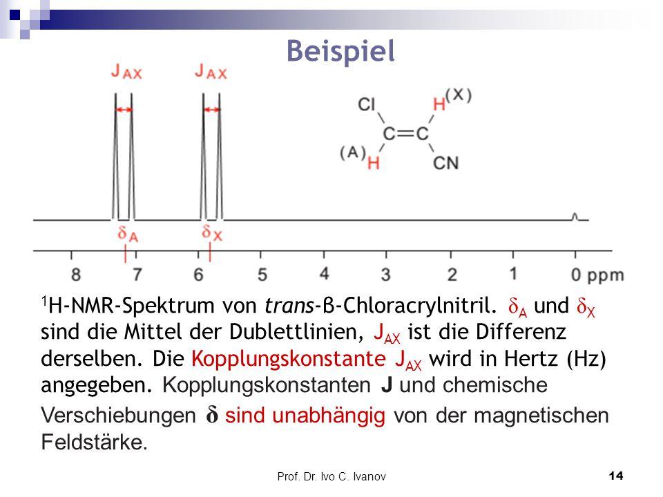 Prof. Dr. Ivo C. Ivanov14 1 H-NMR-Spektrum von trans-β-Chloracrylnitril. δ A und δ X sind die Mittel der Dublettlinien, J AX ist die Differenz derselb