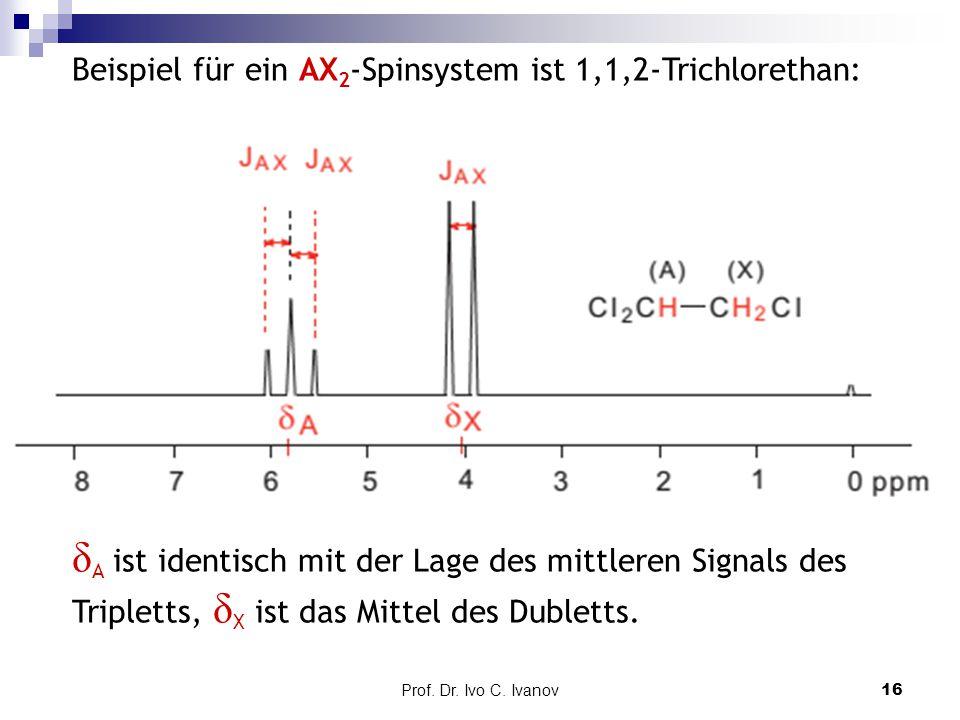 Prof. Dr. Ivo C. Ivanov16 Beispiel für ein AX 2 -Spinsystem ist 1,1,2-Trichlorethan: δ A ist identisch mit der Lage des mittleren Signals des Triplett