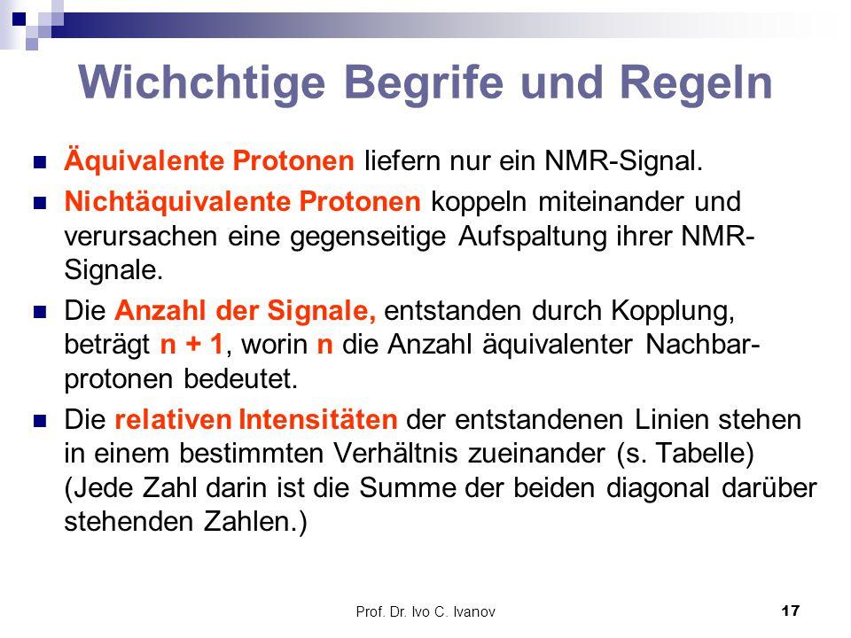 Prof. Dr. Ivo C. Ivanov17 Wichchtige Begrife und Regeln Äquivalente Protonen liefern nur ein NMR-Signal. Nichtäquivalente Protonen koppeln miteinander