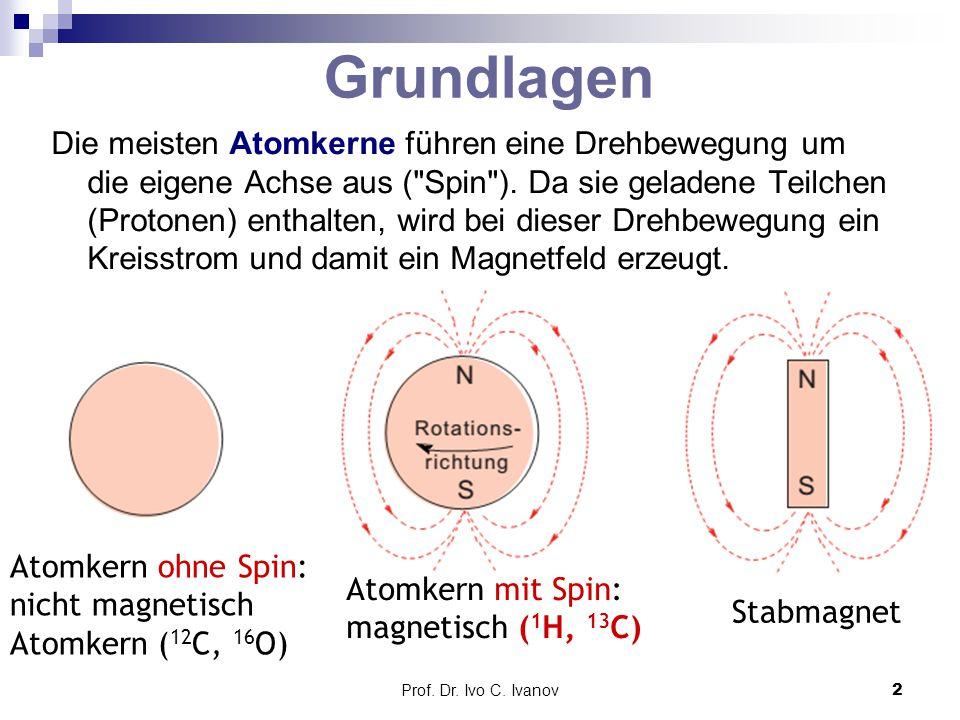 Prof. Dr. Ivo C. Ivanov2 Grundlagen Die meisten Atomkerne führen eine Drehbewegung um die eigene Achse aus (
