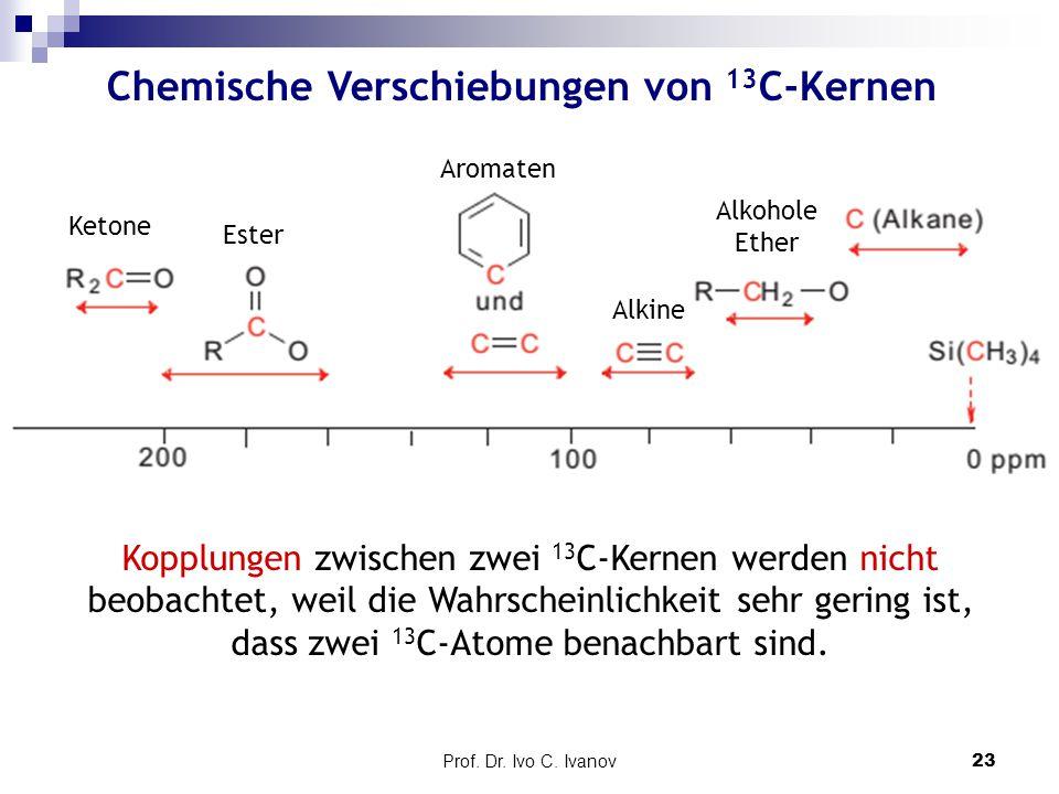Prof. Dr. Ivo C. Ivanov23 Chemische Verschiebungen von 13 C-Kernen Ketone Ester Aromaten Alkine Alkohole Ether Kopplungen zwischen zwei 13 C-Kernen we