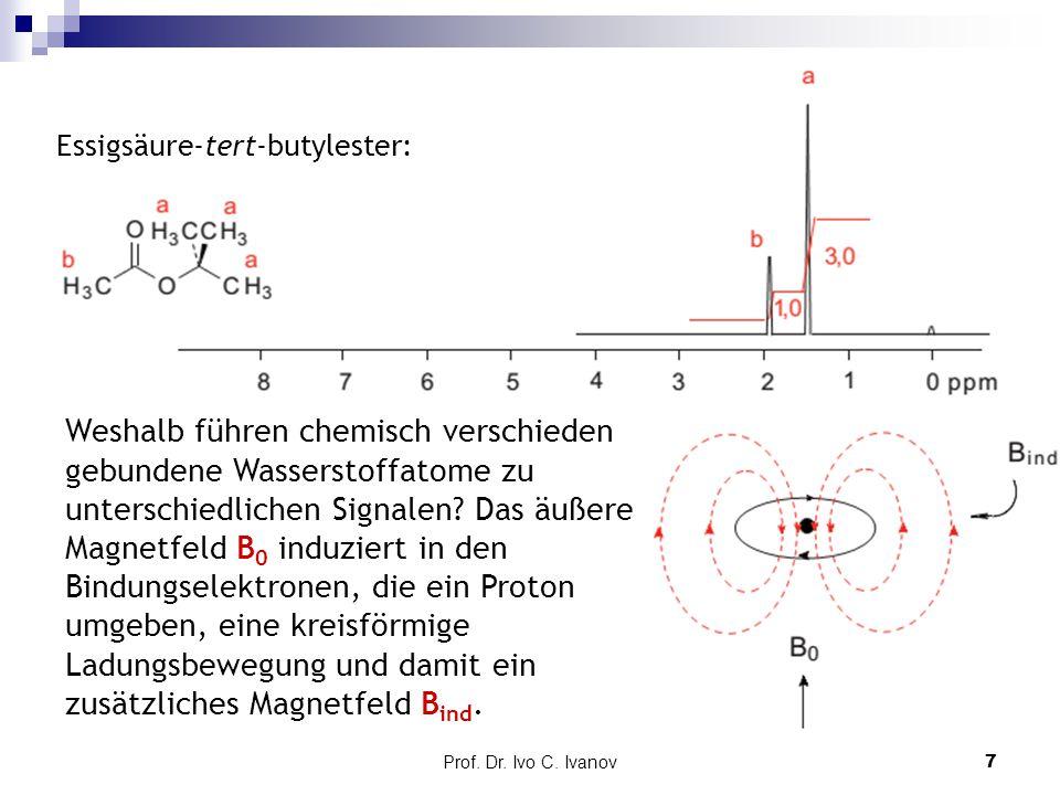 Prof. Dr. Ivo C. Ivanov7 Weshalb führen chemisch verschieden gebundene Wasserstoffatome zu unterschiedlichen Signalen? Das äußere Magnetfeld B 0 induz