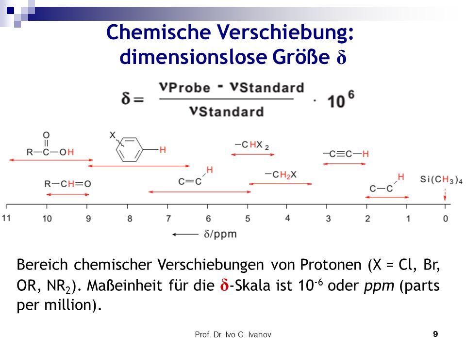 Prof. Dr. Ivo C. Ivanov9 Bereich chemischer Verschiebungen von Protonen (X = Cl, Br, OR, NR 2 ). Maßeinheit für die δ -Skala ist 10 -6 oder ppm (parts