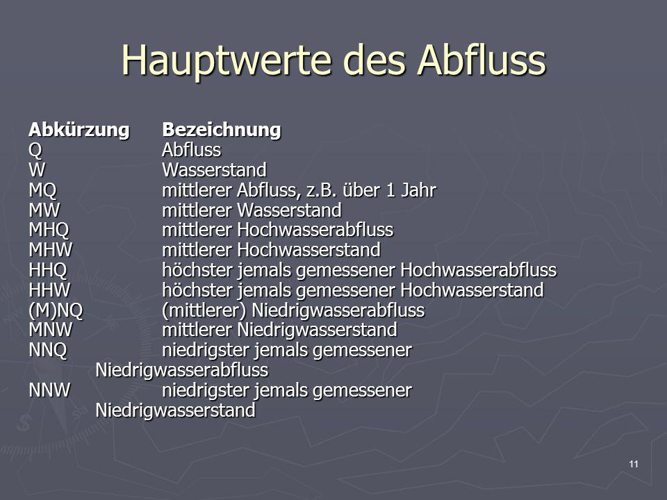 11 Hauptwerte des Abfluss AbkürzungBezeichnung QAbfluss WWasserstand MQmittlerer Abfluss, z.B.